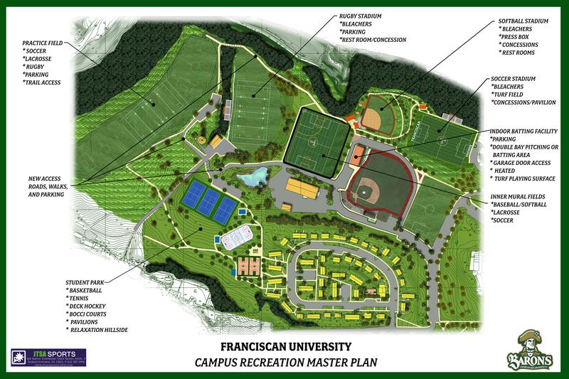 Franciscan University Campus Map.Sportsarchitects